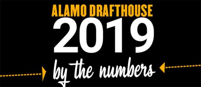 Exclusive: Alamo Drafthouse Audiences Pick the Best Films of 2019, Rank the 'Star Wars' Movies, and More in a New Infographic