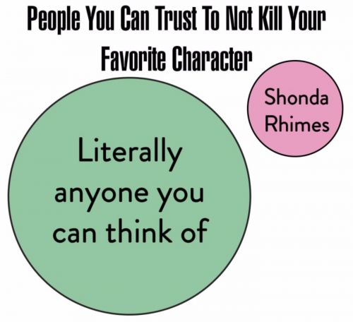 10 Grey's Anatomy Memes That Will Have You Dying Of Laughter