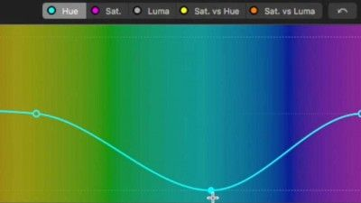 Tutorial: Make the Most of CoreMelt's Chromatic Color Grading Plugin for FCPX