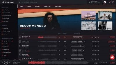 Introducing Ritual Music: Unlimited Access to Over 25,000 Songs for $99 a Year