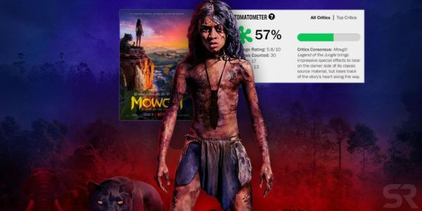 The Most Brutal Reviews of Netflix's Mowgli