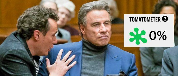 'Gotti' Earns Extremely Rare 0% Rating on Rotten Tomatoes