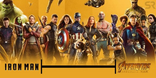 Marvel Has Released An Official MCU Timeline